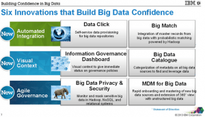 high confidence in your data